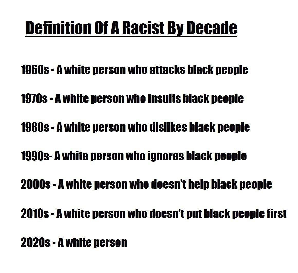 Racism 1960-2010