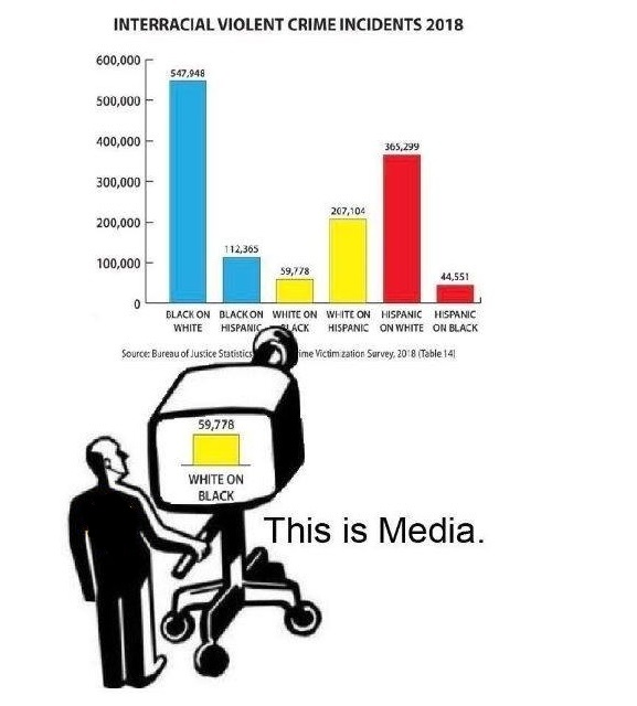 This-is-media